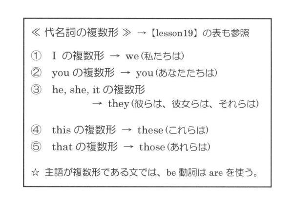 代名詞の複数形、名詞の複数形 ...